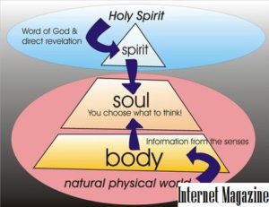 Refreshment for Body, Soul and Spirit