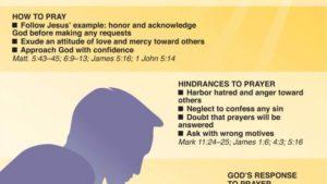 Prayer To Follow The Example Of Jesus