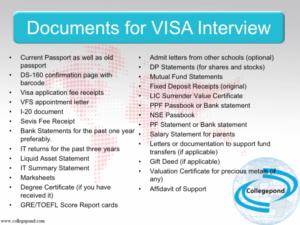 Prayer For Visa Interview