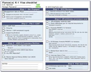 Prayer For Fiancé's Visa Approval