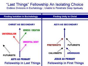 Lasting Fellowship