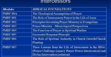 Prayer For Intercessors In The Spiritual Conflict