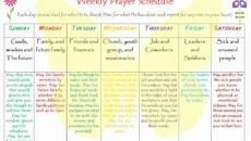 Prayer Of Provision For All God's Children